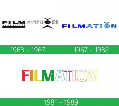 storia Filmation logo