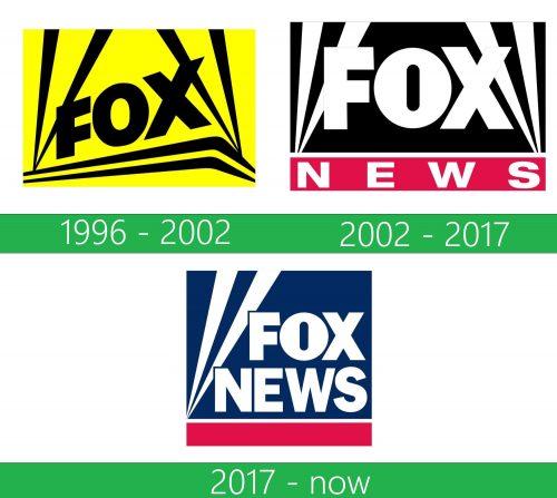 storia Fox News logo