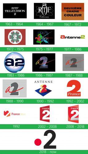 storia France 2 Logo