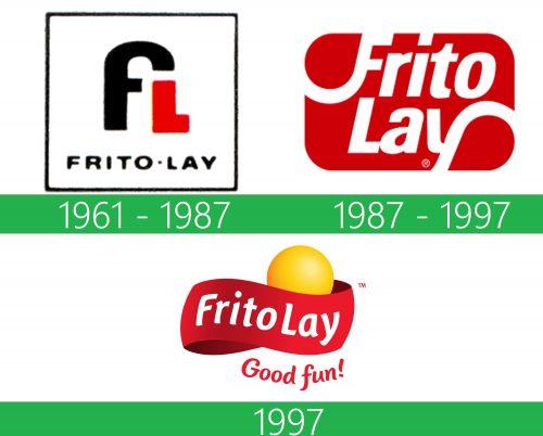 storia Frito Lay Logo