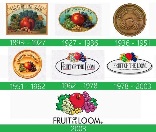 storia Fruit of the Loom logo