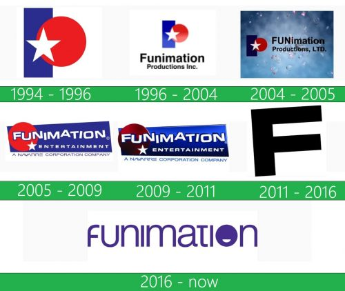 storia Funimation logo