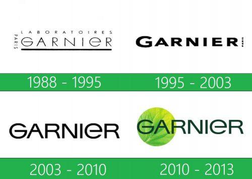storia Garnier logo