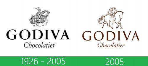 storia Godiva Logo