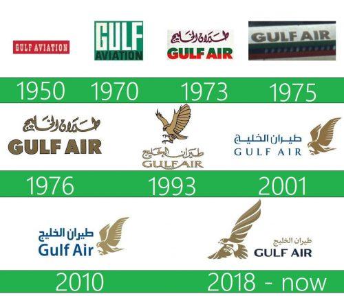 storia Gulf Air logo