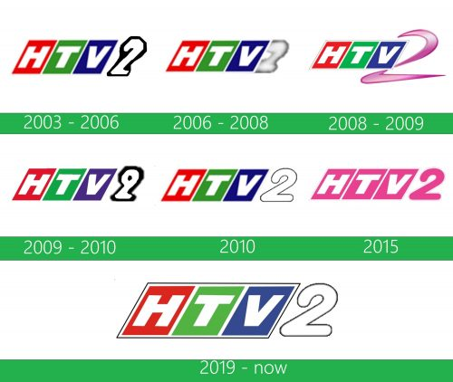 storia HTV2 logo