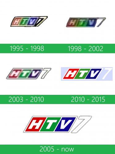 storia HTV7 logo