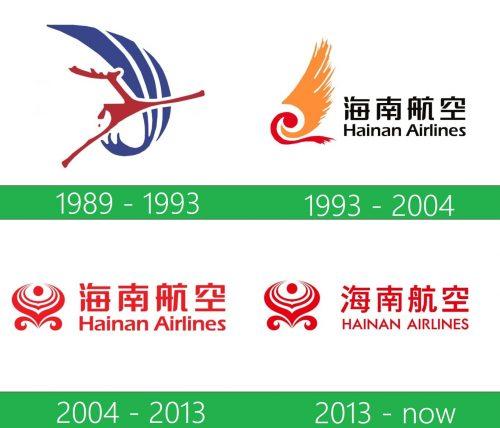 storia Hainan Airlines logo