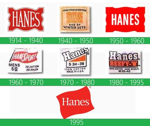 storia Hanes logo