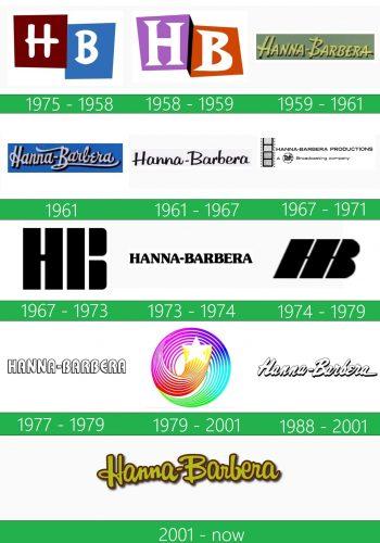 storia Hanna Barbera logo