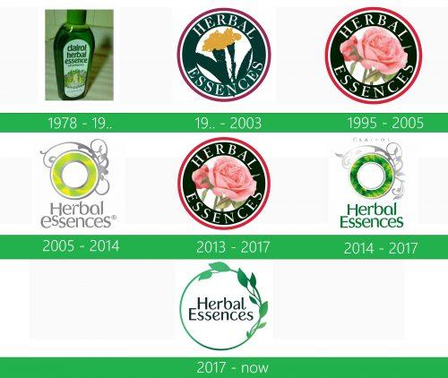 storia Herbal Essences logo