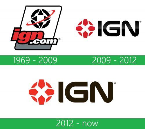 storia IGN logo