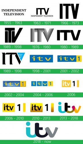 storia ITV Logo