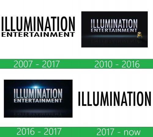 storia Illumination logo