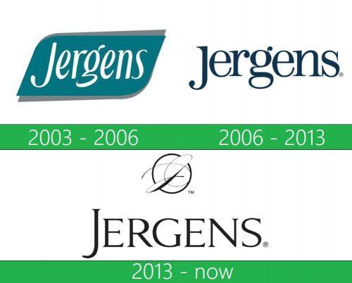 storia Jergens Logo