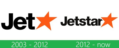 storia Jetstar Logo