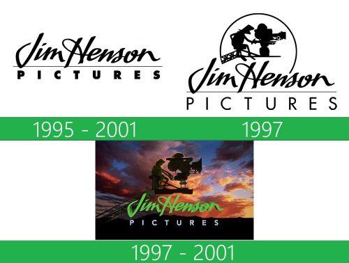 storia Jim Henson Pictures Logo