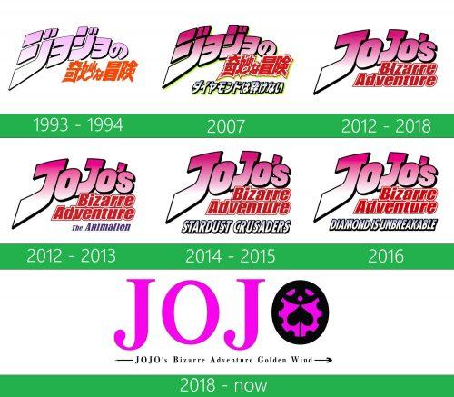 storia Jojos Bizarre Adventure Logo