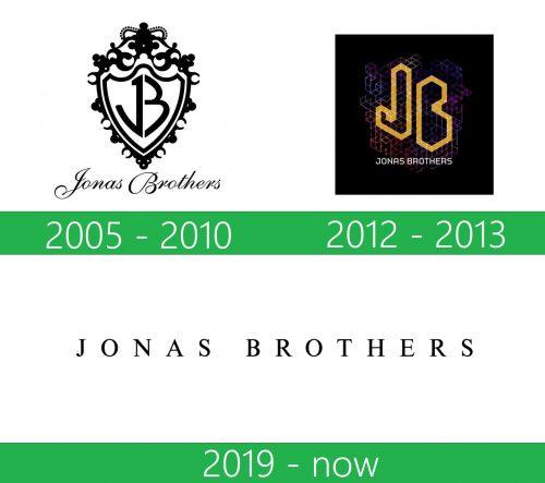 storia Jonas Brothers Logo