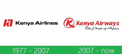 storia Kenya Airways logo