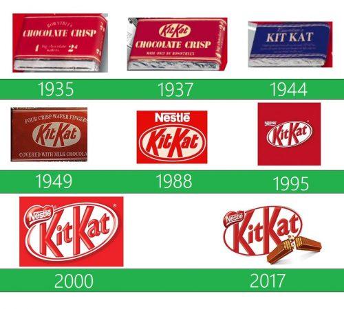 Kit Kat logo storia