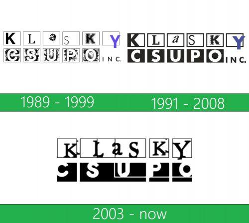 storia Klasky Csupo logo