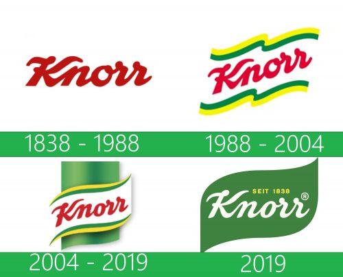 storia Knorr Logo