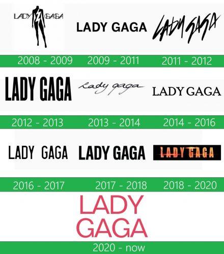 storia Lady Gaga logo