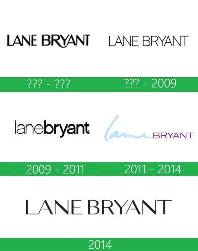 storia Lane Bryant logo