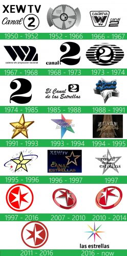 storia Las Estrellas Logo