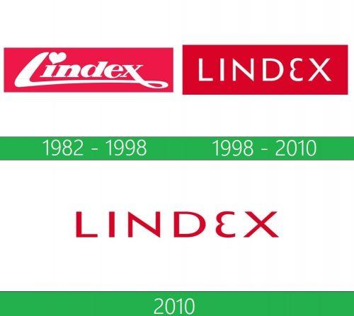 storia Lindex logo