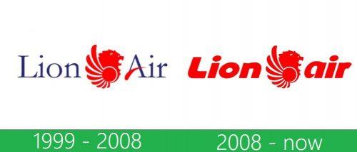 storia Lion Air Logo