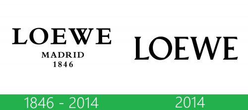 storia Loewe logo