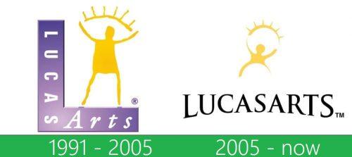 storia LucasArts logo