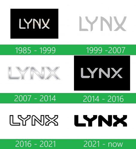 storia Lynx Logo