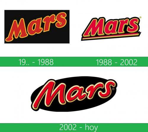 storia Mars Logo
