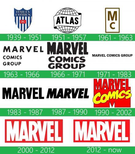 storia Marvel Comics logo