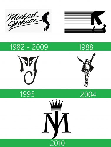 storia Michael Jackson Logo