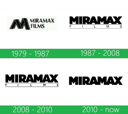 storia Miramax logo