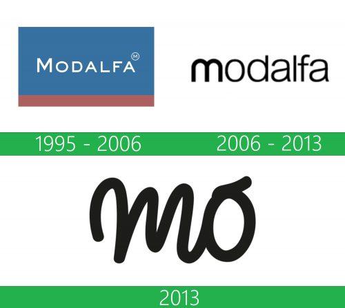storia Mo logo