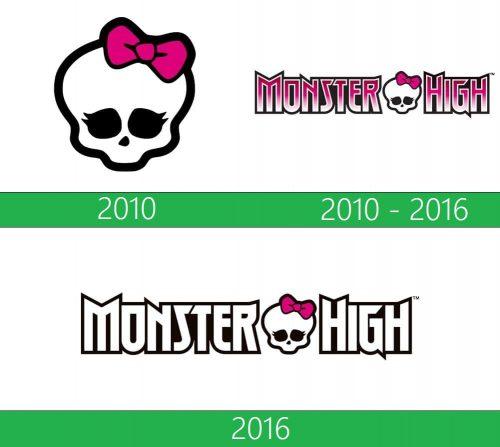 storia Monster High logo