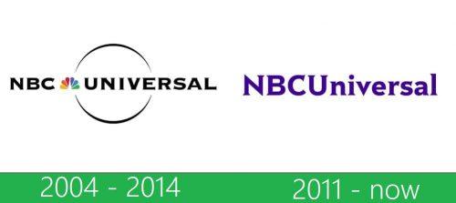 storia NBCUniversal logo