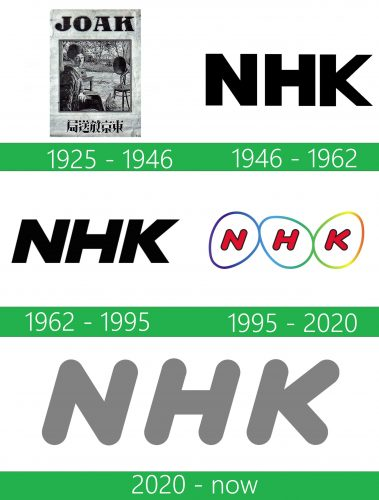 storia NHK Logo