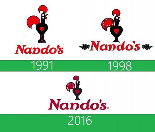 storia Nandos Logo