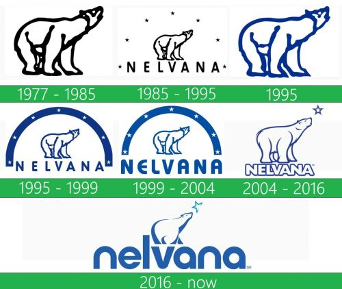 storia Nelvana logo