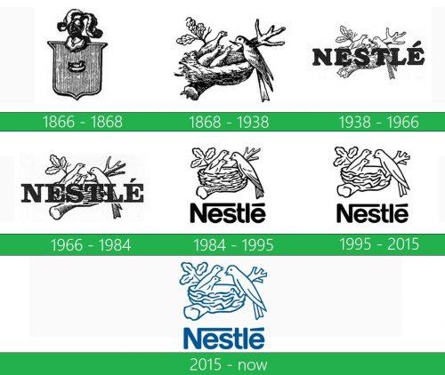 storia Nestle Logo