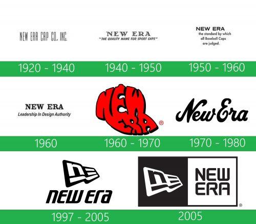storia New Era Logo