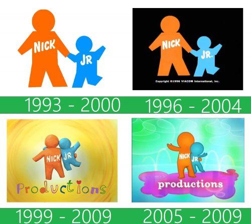 storia Nick Jr Productions logo