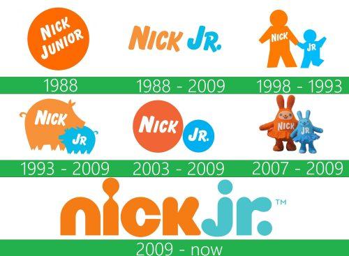storia Nick Jr. Logo