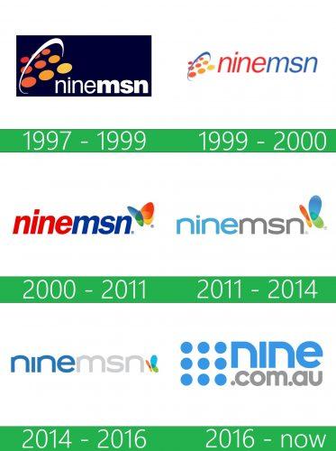 storia Ninemsn logo